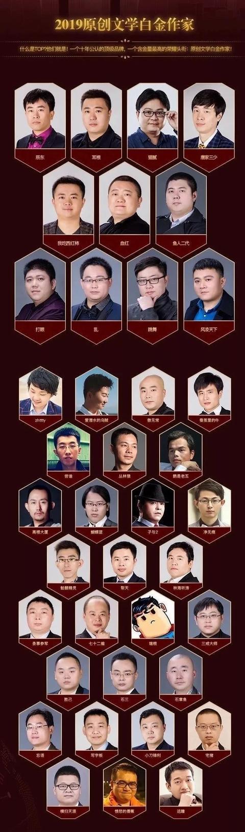 起点中文网的17年互联网征程
