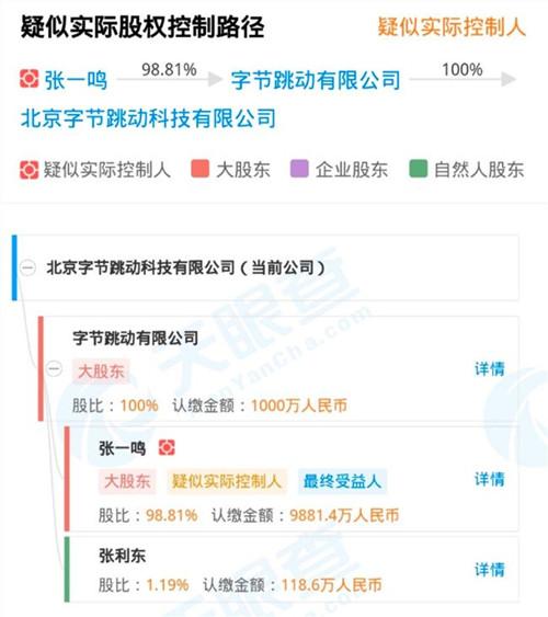 「头条搜索」上线独立App,字节与百度掀起终极之战?