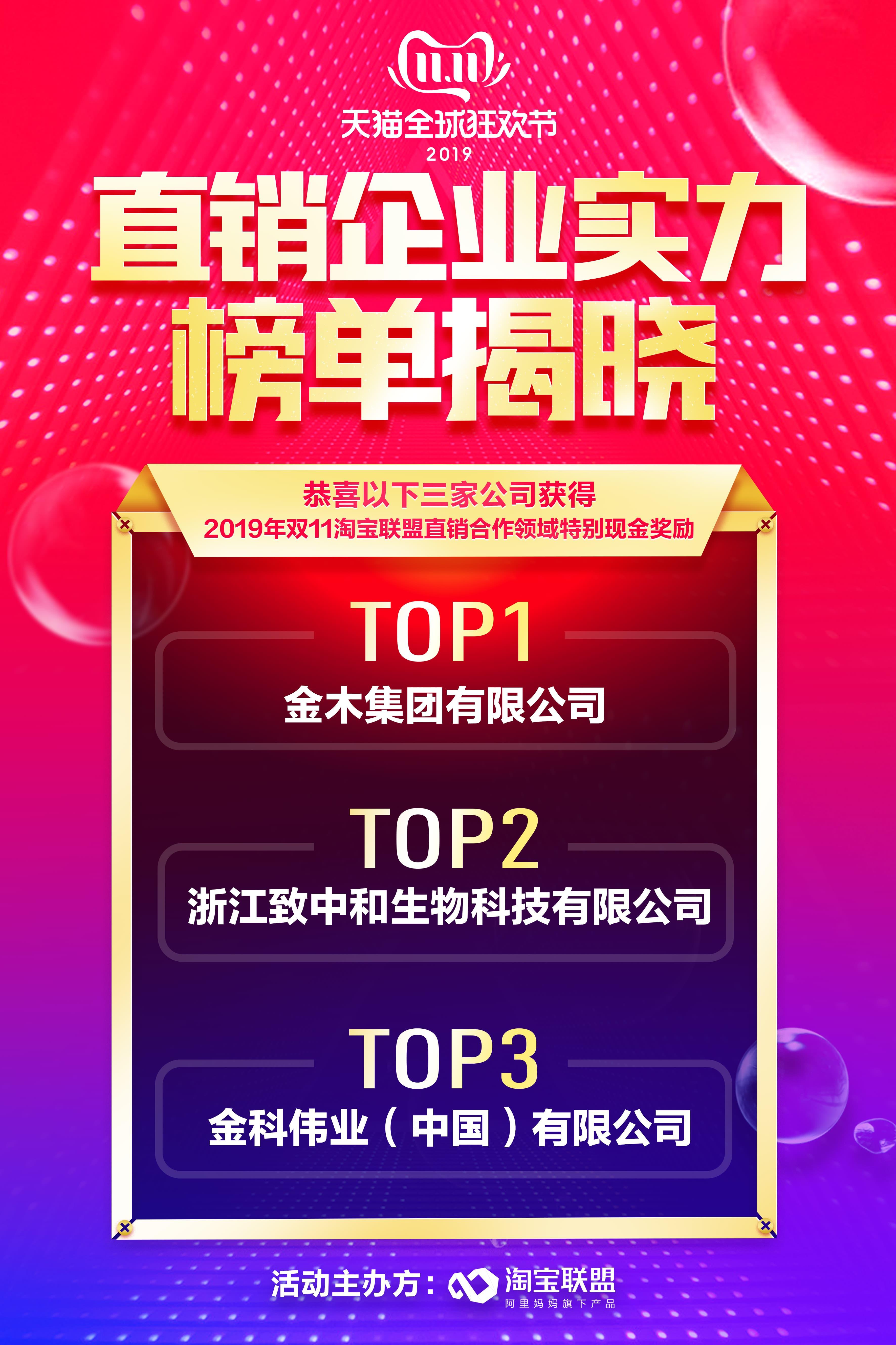 """淘宝联盟""""2019双11直销企业实力榜单""""获奖通知"""